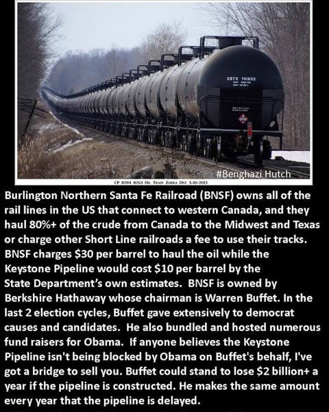 Keystone-Burlington-Buffett